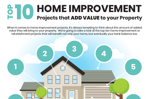 Top Ten Home Improvement Projects that Add Value to your Property